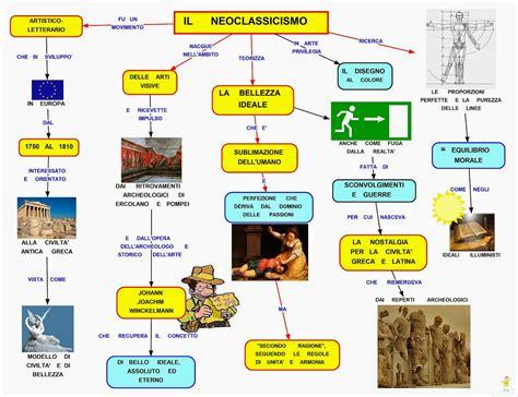 schema illuminismo storia dell arte neoclassicismo mappe concettuali