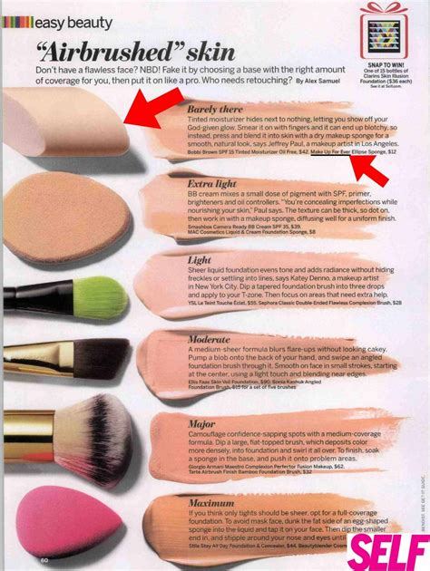 how apply foundation daily musings adventures life amp beauty the right quot kind for your skin only best