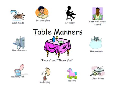table manners for free printable table manners chart this chart shows