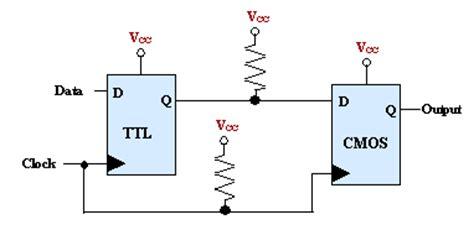 pull up resistor ttl to cmos ic logic level translation description for different logic families