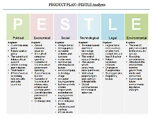 pestel analysis template word 301 moved permanently