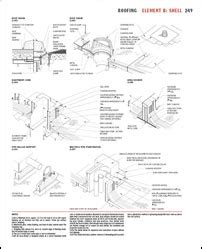 Interior Graphic Standards Pdf by Architectural Graphic Standards De The American Institute Of Architects Fremdsprachige