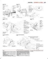 home interior design guide pdf interior design guide pdf get house design ideas