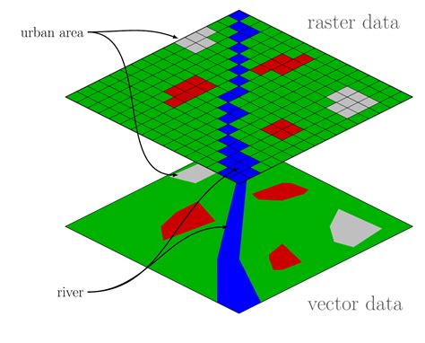 imagenes vectoriales wiki file raster vector tikz png wikimedia commons