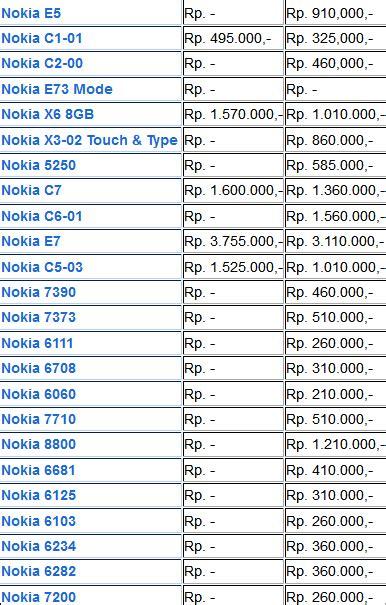 Hp Zu Terbaru Di Indonesia cara harga hp nokia baru dan bekas terbaru di indonesia