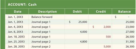 12 Excel General Ledger Templates Excel Templates Excel Ledger Template