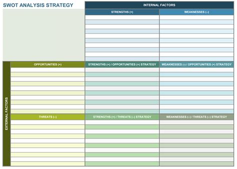 strategy template 9 free strategic planning templates smartsheet