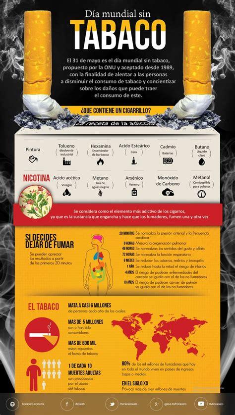 Detox Cigarro by El Objetivo Primordial D 237 A Mundial Tabaco Es