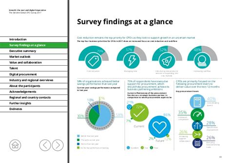 Chief Procurement Officer by The Deloitte Global Chief Procurement Officer Survey 2017
