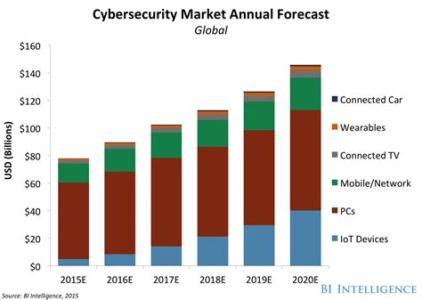 time cybersecurity hacking the web and you books web services and microchip are developing an