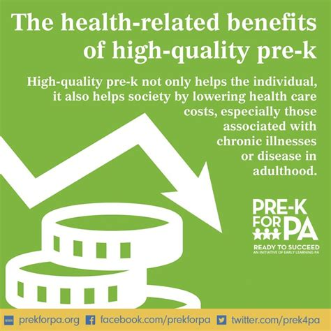 Benefits Of Building High Quality 187 Health Related Benefits Of High Quality Pre K