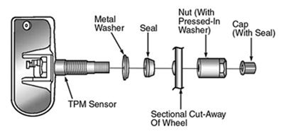 section tire and battery profiting from tpms service automotive service professional