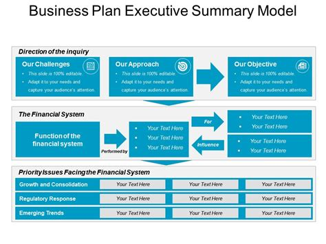 Business Plan Executive Summary Model Good Ppt Exle Powerpoint Templates Designs Ppt Executive Summary Slide Template