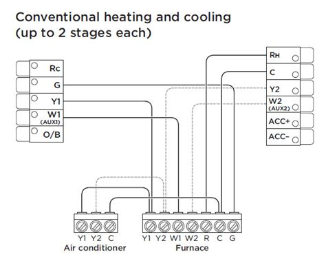 ecobee 3 thermostat wiring diagram ecobee thermostat