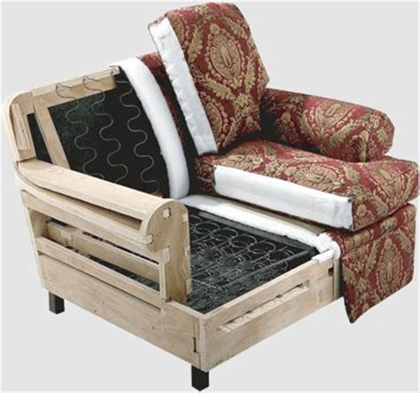 Upholstery For Furniture Chair Construction Deco Chairs Best
