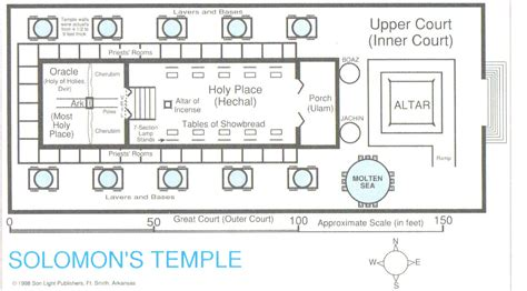 How To Read A Floor Plan Symbols by Changed By The Gospel The Morning After The Building Of