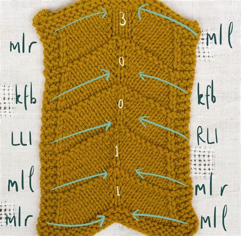 increasing knitting stitches evenly across row 1000 images about knitting decrease increase on