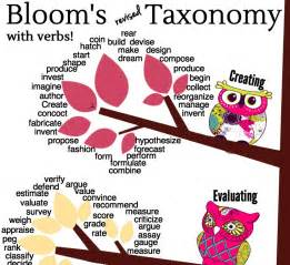 this adorable owls revised bloom s taxonomy poster