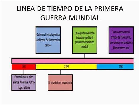 linea de tiempo de la historia de la psicologia historia para todos metodolog 205 a 3 linea del tiempo de la