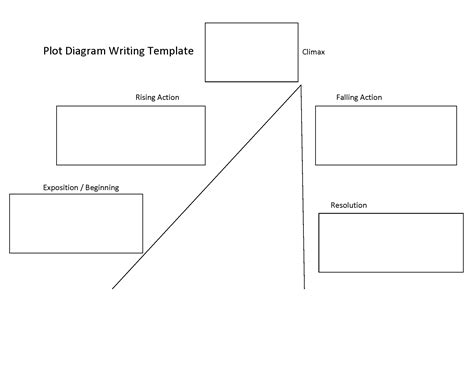 plot template writing template worksheets plot diagram writing