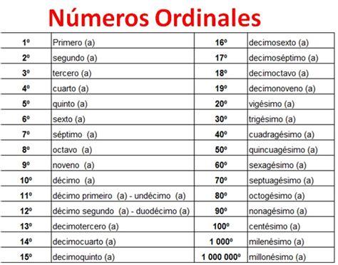 imagenes de numeros ordinales en ingles los n 249 meros ordinales del 1 al 100 imagui