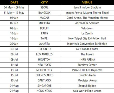 got7 world tour 2019 2018 got7 world tour list of cities tour dates how to