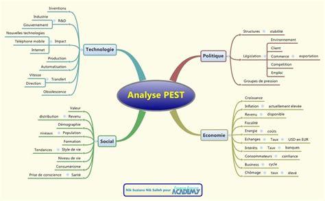 Grille Pestel by Mindmapping Pour Entreprise Analyses Pest Et