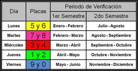 requisitos para verificar edomex 2016 calendario de verificacion vehicular