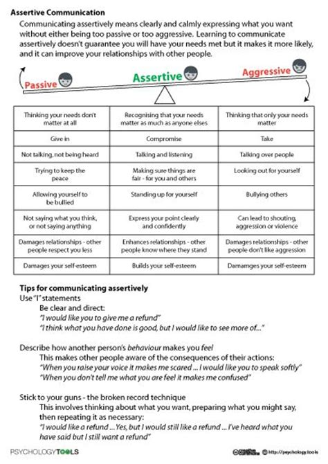 Effective Communication Worksheets Adults 25 best ideas about communication skills on