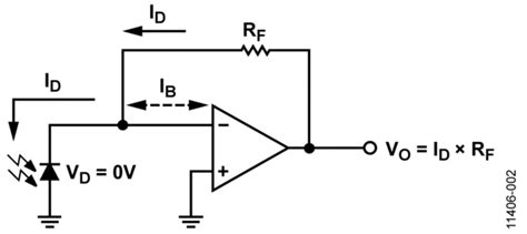 photodiode lifier capacitor the transimpedance lifier circuit