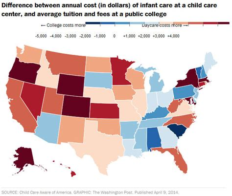 day care prices stats bad stats