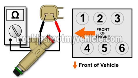 how to test bad resistor how to check a resistor or bad 28 images how to check fuel injector resistance with a