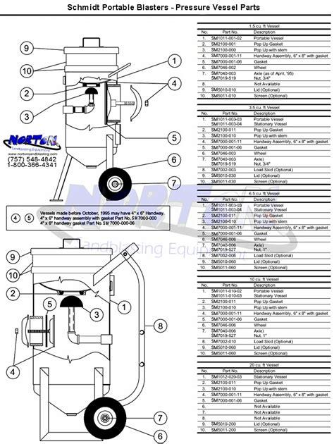 Sand List parts vessels schmidt all sizes norton sandblasting