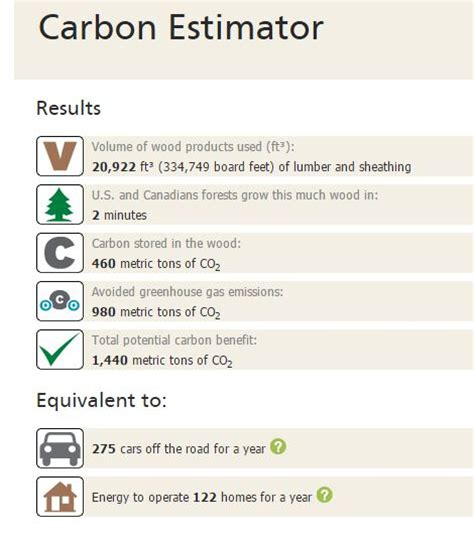 www woodworks org free carbon calculator shows how much co2 wood