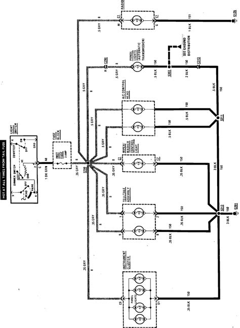 instrument panel lights   dim   knob  thought     headlight