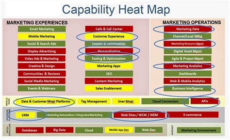 Capability Map Template Pictures To Pin On Pinterest Pinsdaddy Capability Map Template