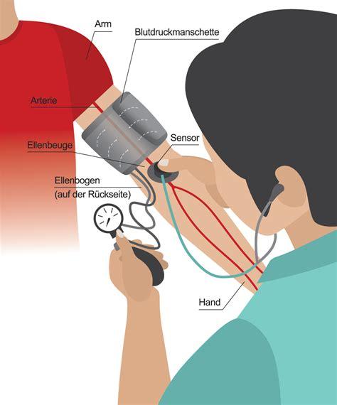 blutdruck messen wann blutdruckmessung blutdruckdaten lexikon