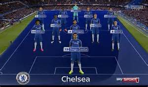Chelsea vs manchester united live costa strikes late to grab point