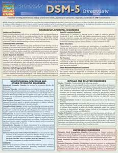 Explore dsm 2 dsm diagnosis and more