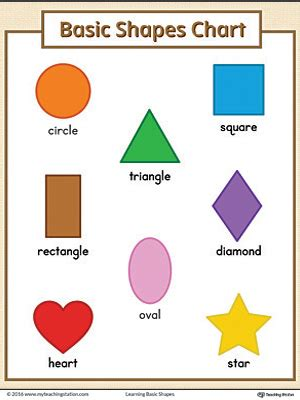 printable math shapes charts geometric shape counting and tracing triangle