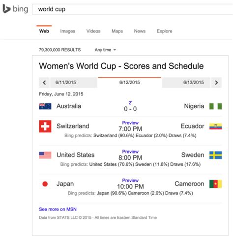 bing search worldwide for fifa women s world cup google gives women less space