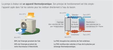 Fonctionnement D Une Pompe à Chaleur 3889 by Pompe 224 Chaleur Piscine Power 9 Kw Zodiac Piscineco Fr