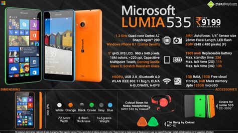 Microsoft Lumia 535 Price facts microsoft lumia 535