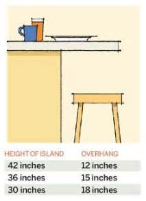 The height of your island breakfast bar will determine the recommended