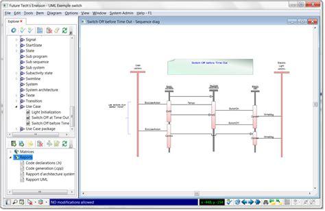 uml diagramme de classe logiciel conception uml