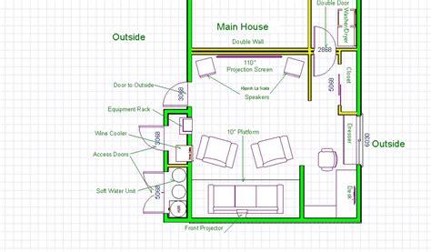 home theatre design layout homecrack