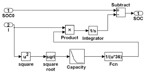 switched capacitor converter state model generator integrator circuit in matlab 28 images switched capacitor analog to digital converter matlab