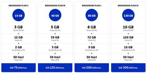 Paketan Perdana Smartfren daftar harga paket kuota mifi xl bonus ardiantoyugo