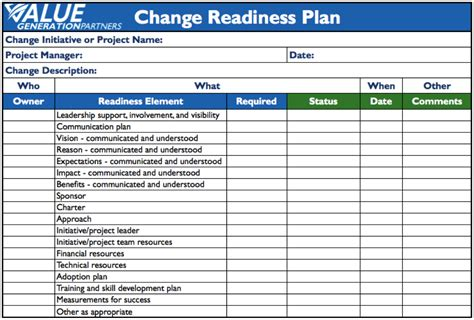 readiness plan template plan template
