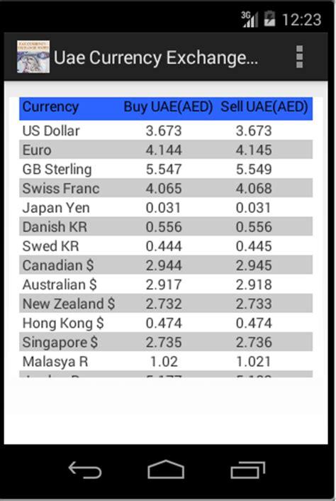 currency converter dubai forex planner dubai candlestick patterns forex trading dubai